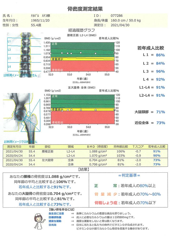 骨塩定量測定結果表